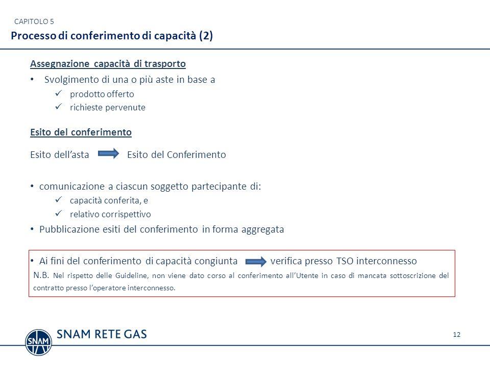 Processo di conferimento di capacità (2)