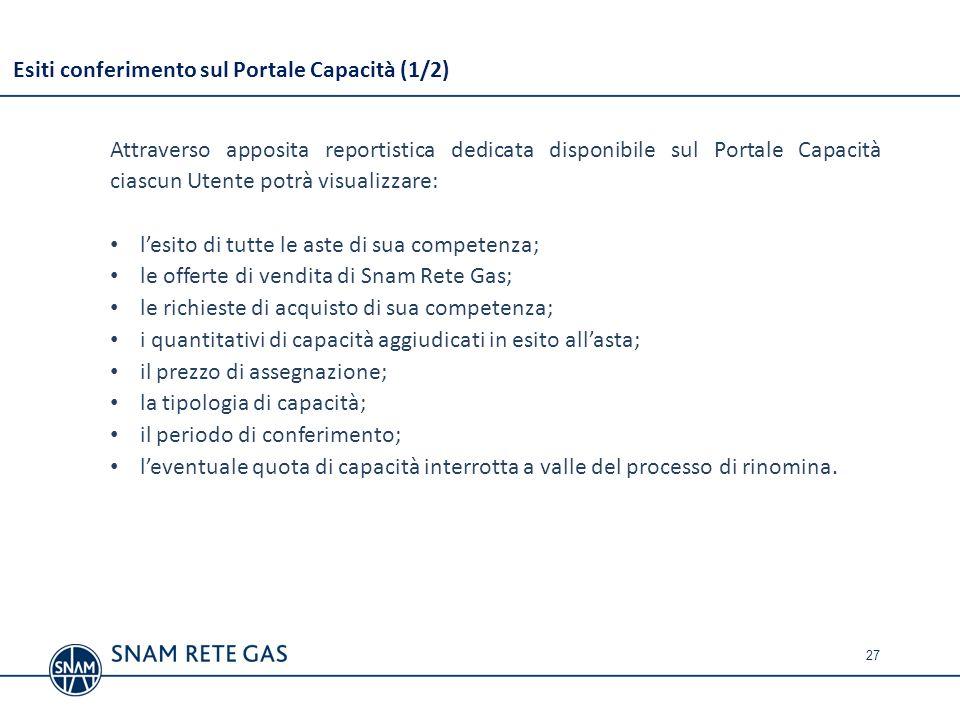 Esiti conferimento sul Portale Capacità (1/2)