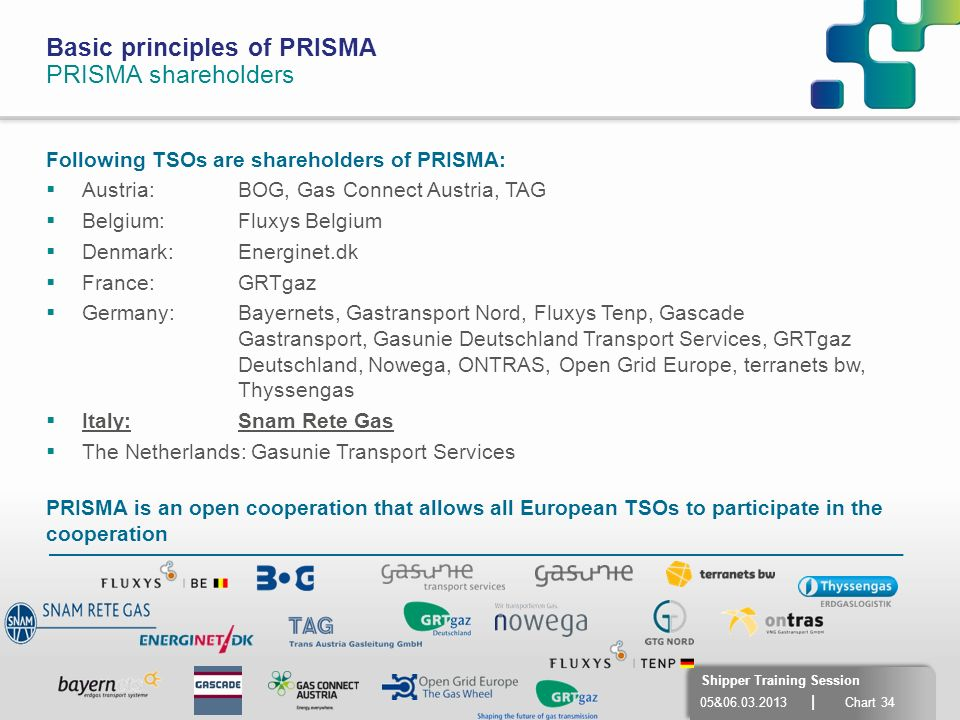 Basic principles of PRISMA PRISMA shareholders