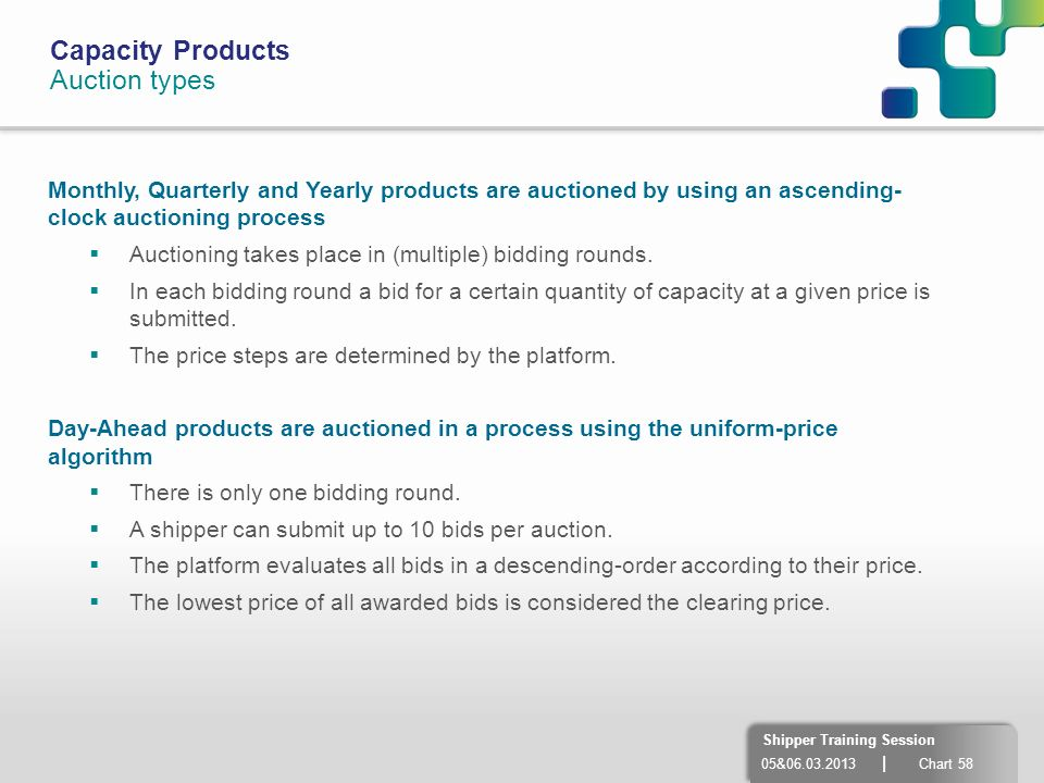 Capacity Products Auction types