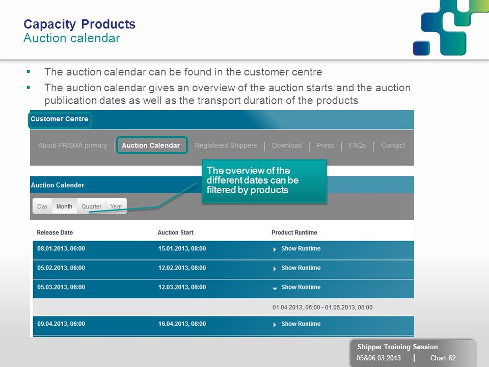 Capacity Products Auction calendar