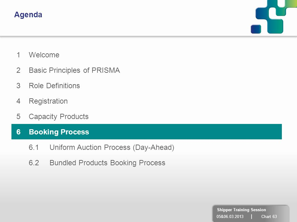 Agenda 1 Welcome 2 Basic Principles of PRISMA 3 Role Definitions 4