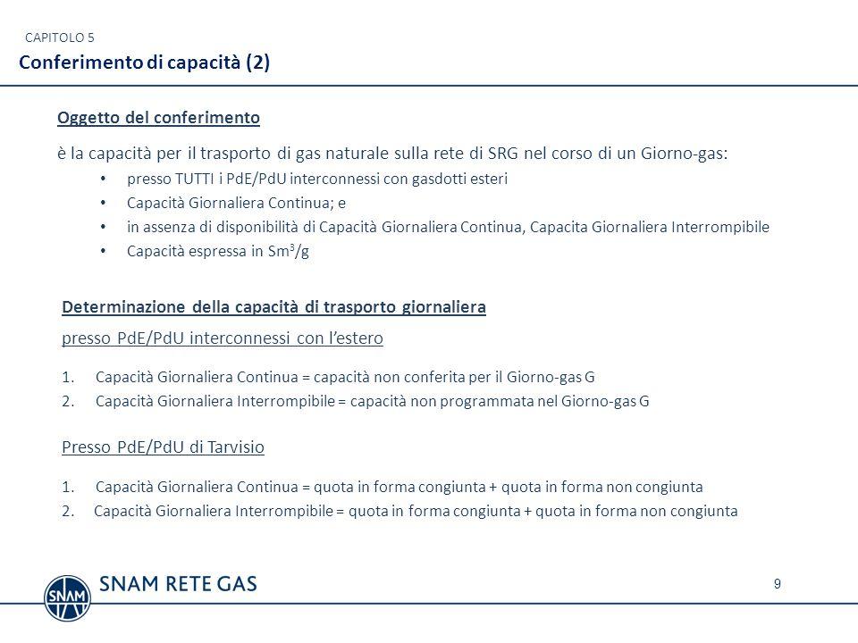Conferimento di capacità (2)