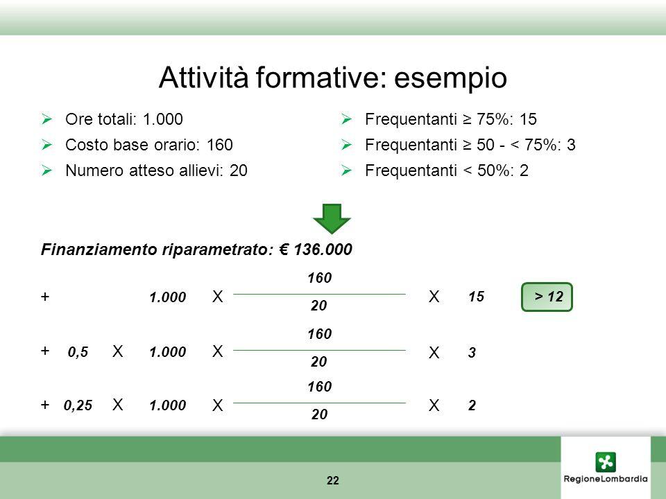 Attività formative: esempio