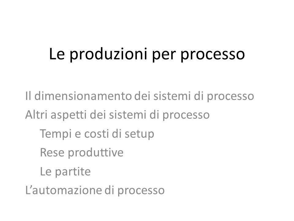 Le produzioni per processo
