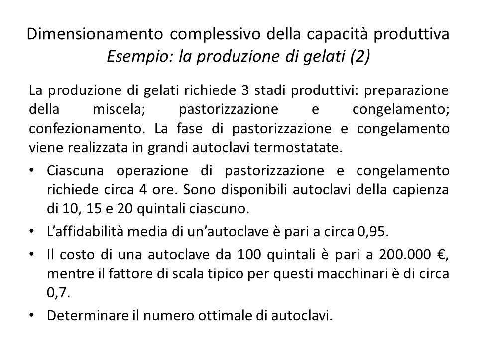 Dimensionamento complessivo della capacità produttiva Esempio: la produzione di gelati (2)