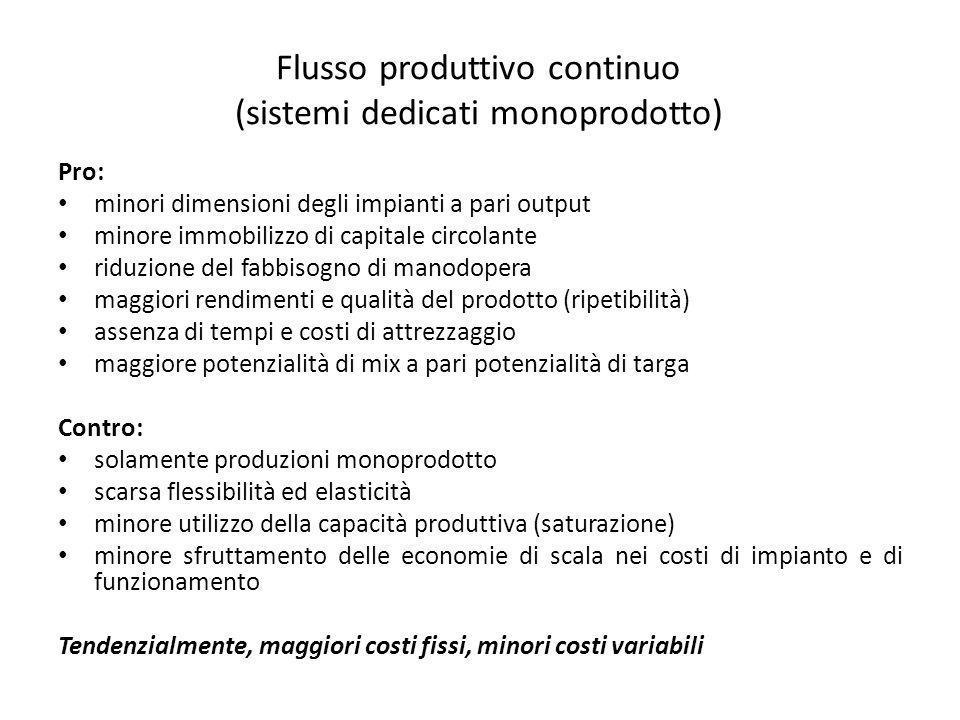 Flusso produttivo continuo (sistemi dedicati monoprodotto)