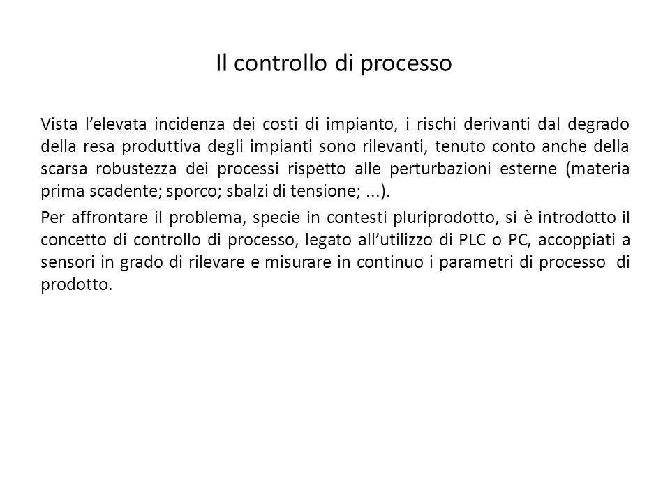 Il controllo di processo