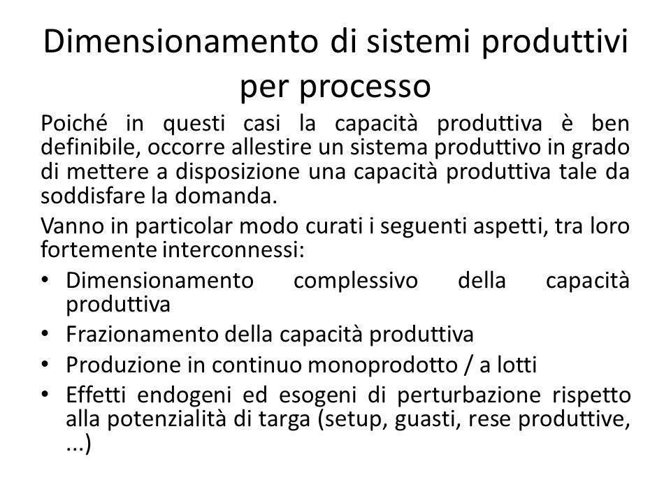 Dimensionamento di sistemi produttivi per processo