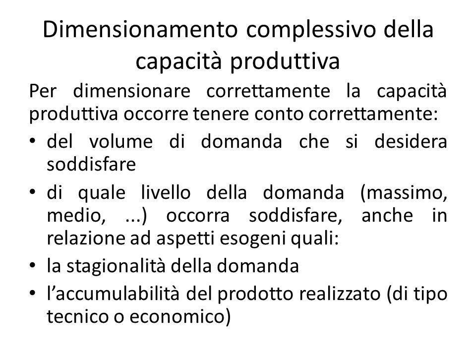 Dimensionamento complessivo della capacità produttiva