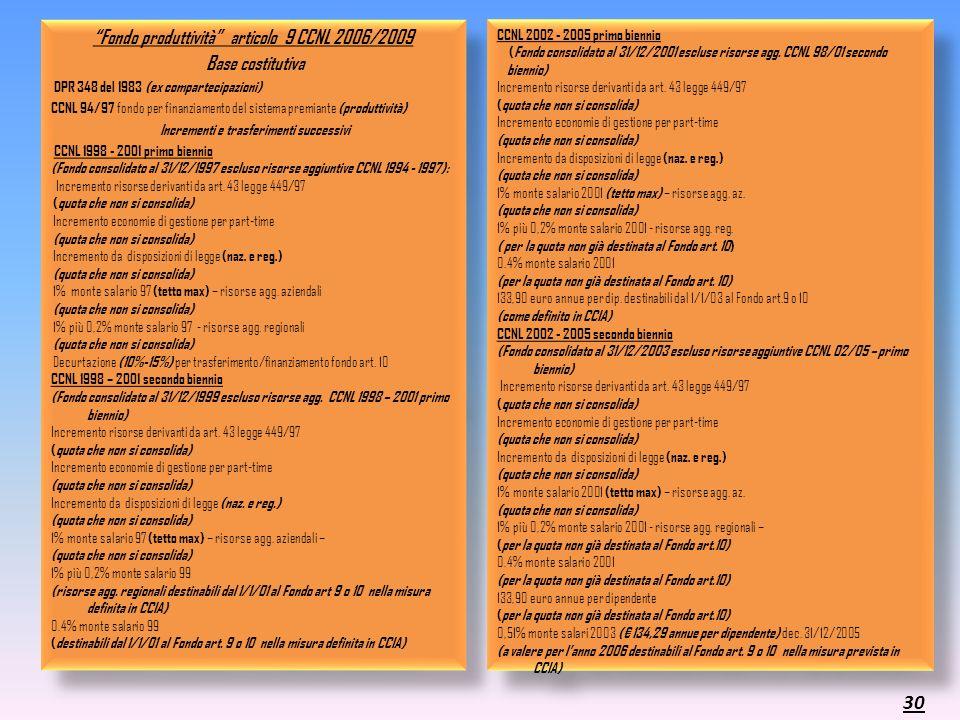 Fondo produttività articolo 9 CCNL 2006/2009 Base costitutiva