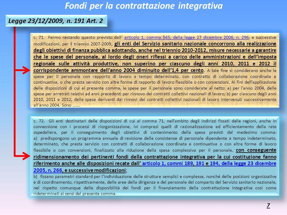 Fondi per la contrattazione integrativa
