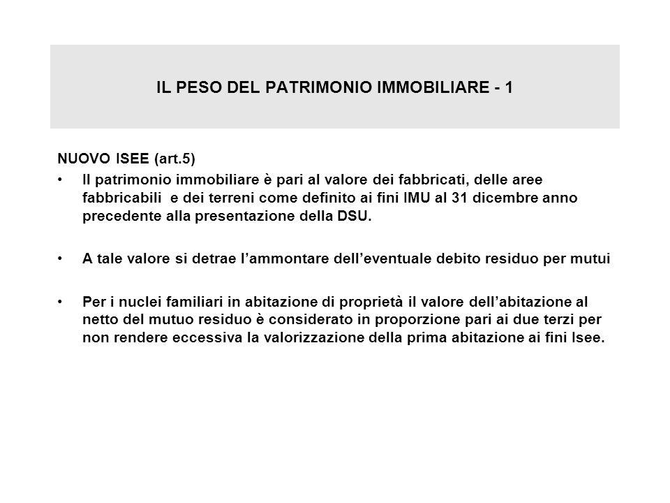 IL PESO DEL PATRIMONIO IMMOBILIARE - 1