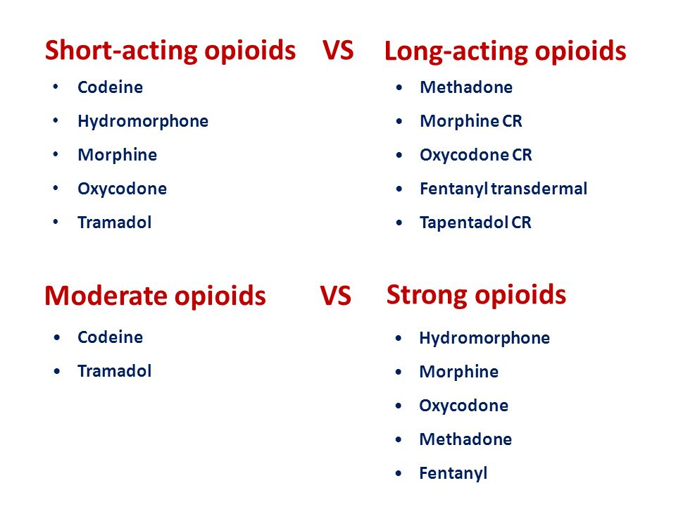 Short-acting opioids VS