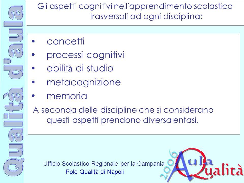 concetti processi cognitivi abilità di studio metacognizione memoria