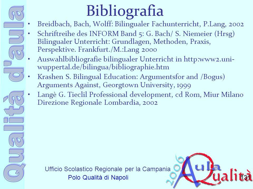 Bibliografia Breidbach, Bach, Wolff: Bilingualer Fachunterricht, P.Lang, 2002.