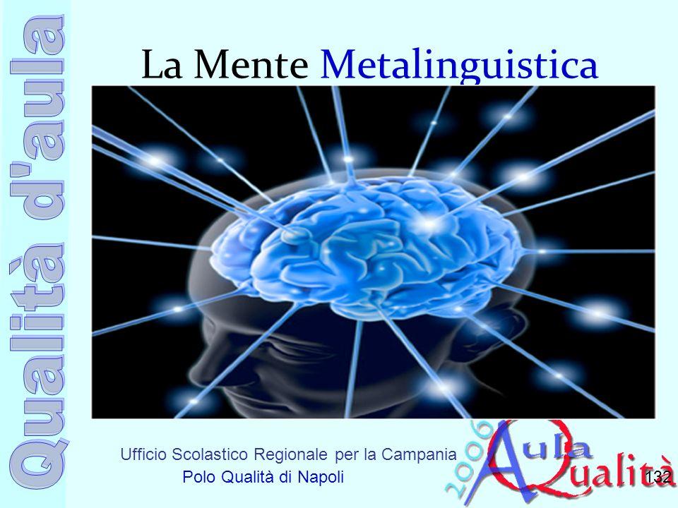 La Mente Metalinguistica