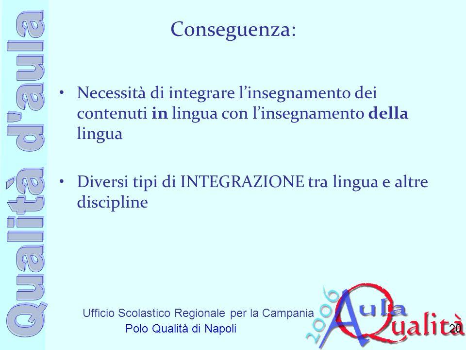 Conseguenza: Necessità di integrare l'insegnamento dei contenuti in lingua con l'insegnamento della lingua.