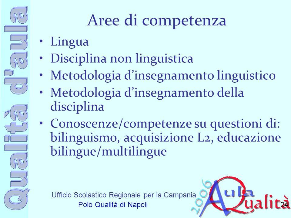 Aree di competenza Lingua Disciplina non linguistica