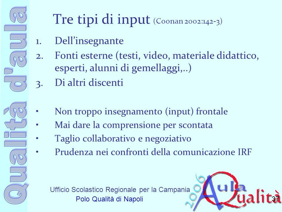 Tre tipi di input (Coonan 2002:142-3)