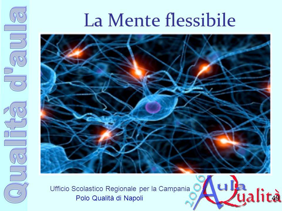 La Mente flessibile Estende la capacità di pensiero -