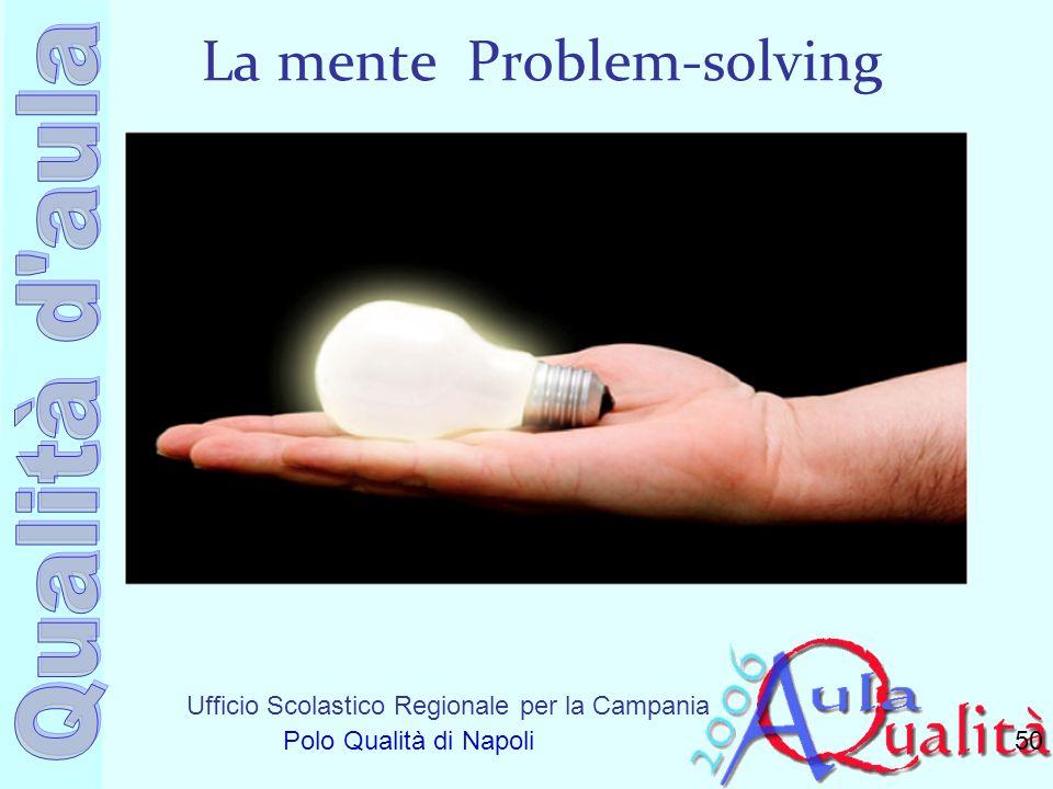 La mente Problem-solving