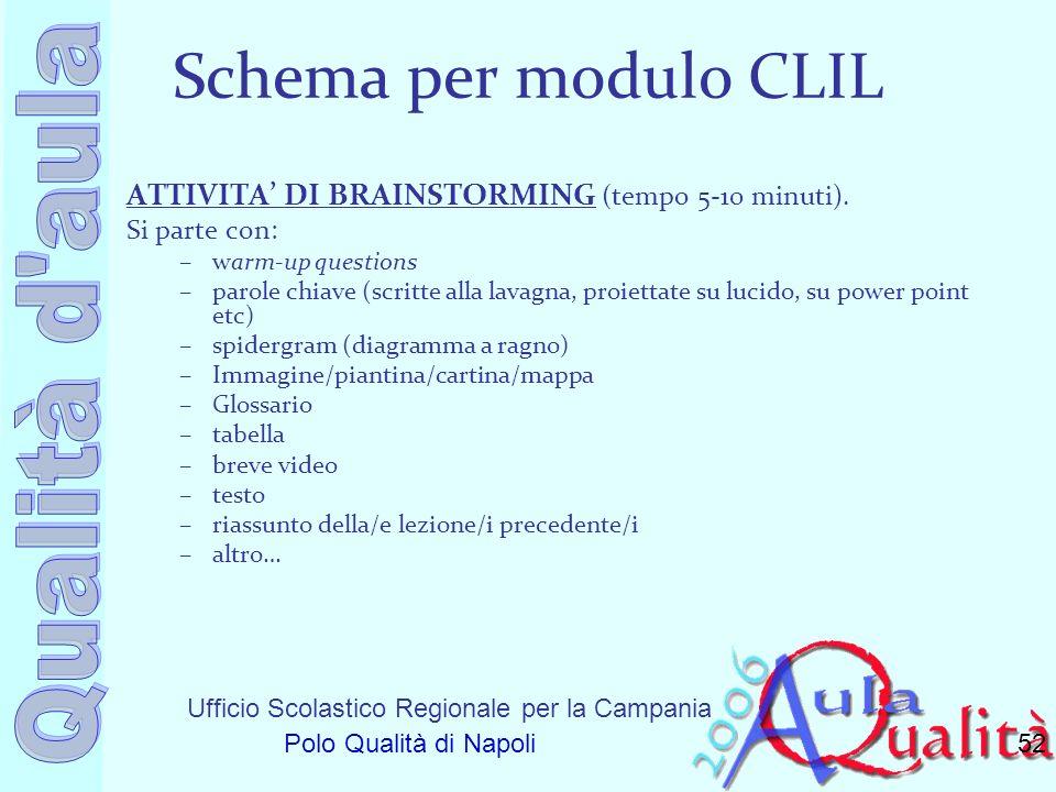 Schema per modulo CLIL ATTIVITA' DI BRAINSTORMING (tempo 5-10 minuti).