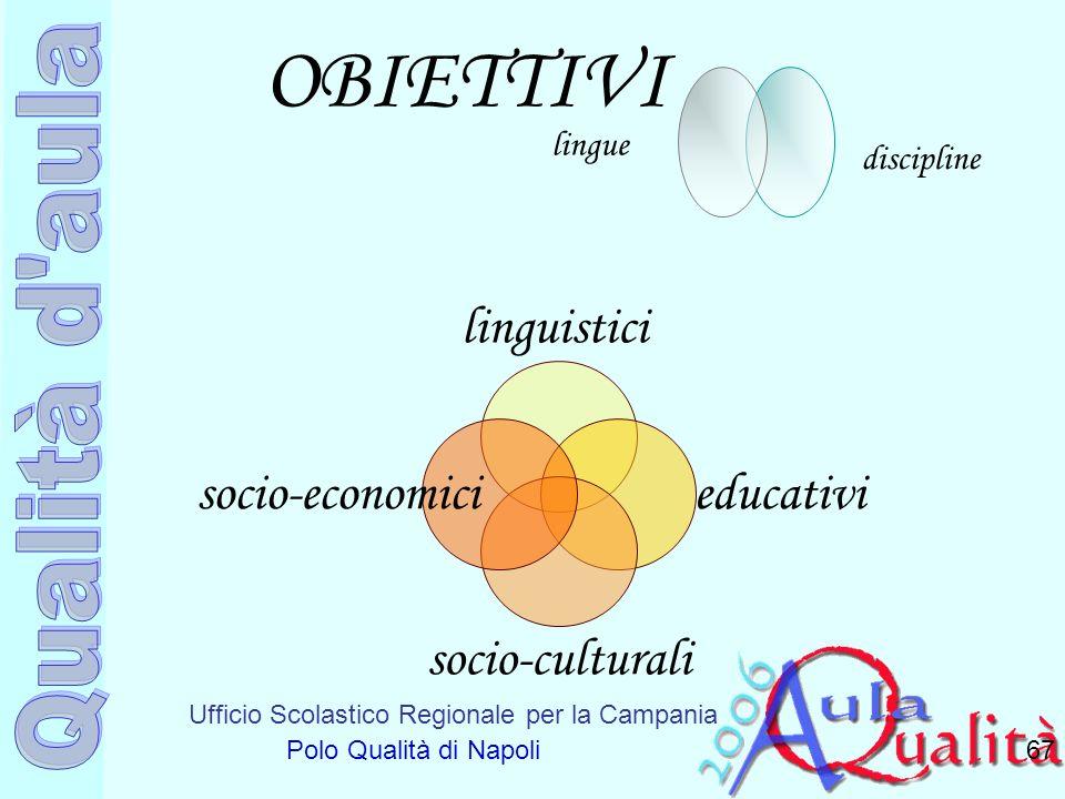 OBIETTIVI linguistici educativi socio-culturali socio-economici lingue