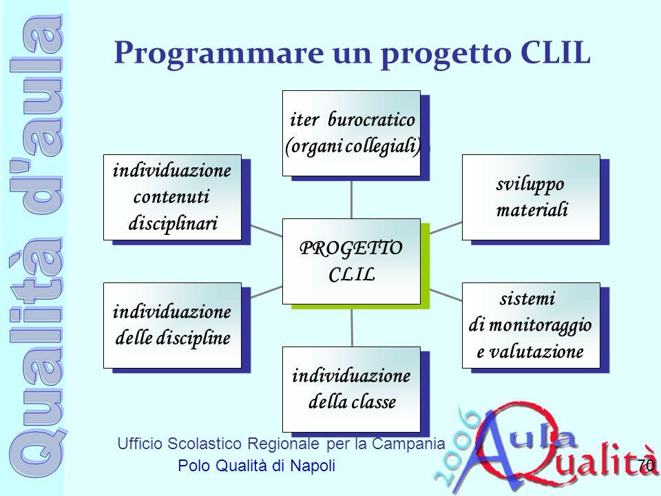 Programmare un progetto CLIL