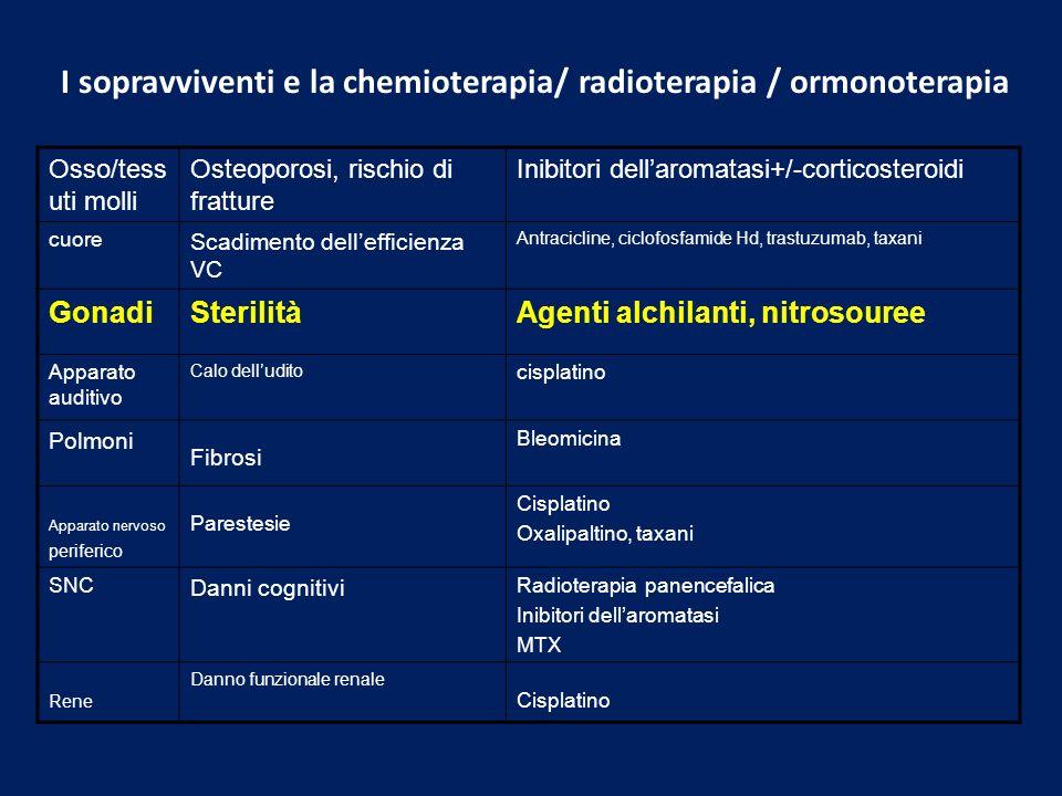 I sopravviventi e la chemioterapia/ radioterapia / ormonoterapia
