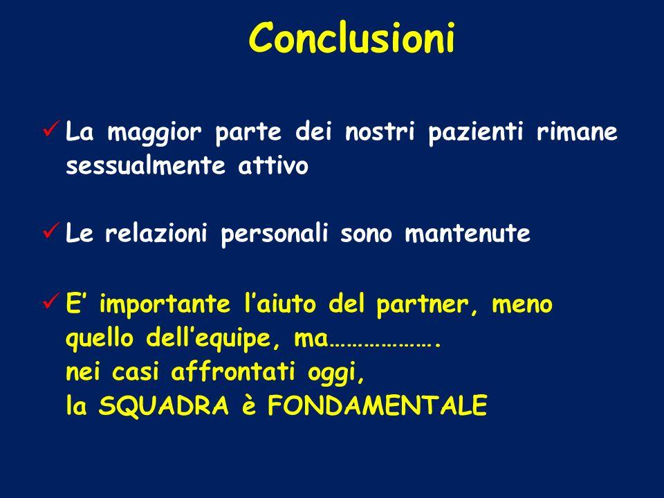 Conclusioni La maggior parte dei nostri pazienti rimane sessualmente attivo. Le relazioni personali sono mantenute.