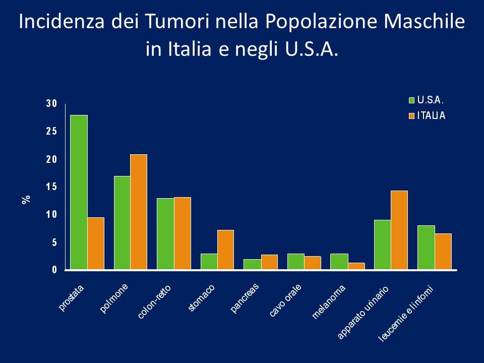 Incidenza dei Tumori nella Popolazione Maschile in Italia e negli U. S