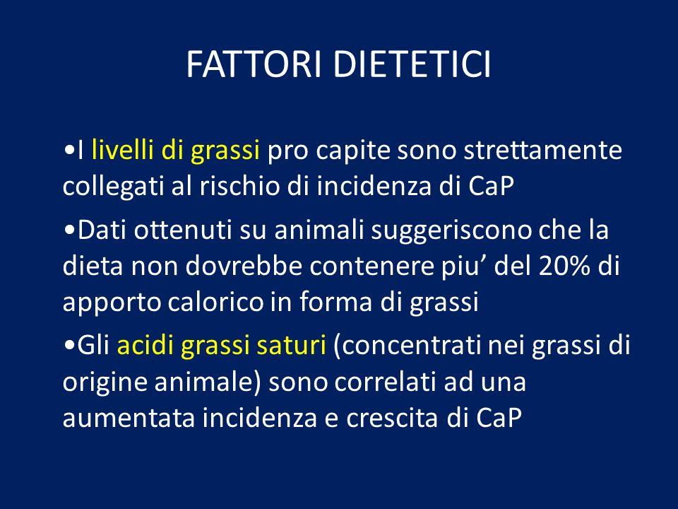 FATTORI DIETETICI I livelli di grassi pro capite sono strettamente collegati al rischio di incidenza di CaP.