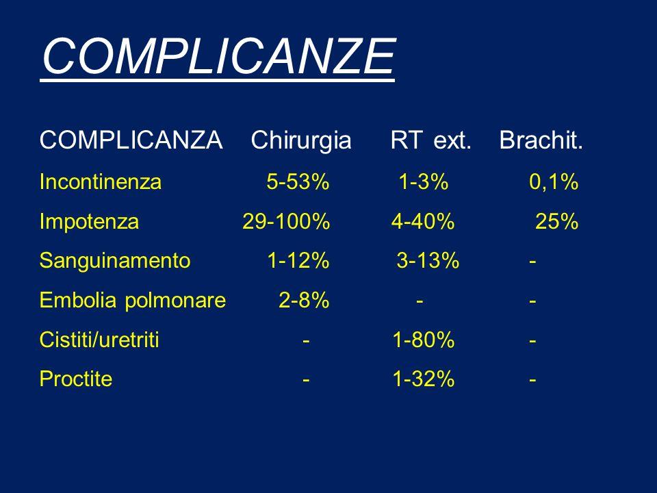 COMPLICANZE COMPLICANZA Chirurgia RT ext. Brachit.