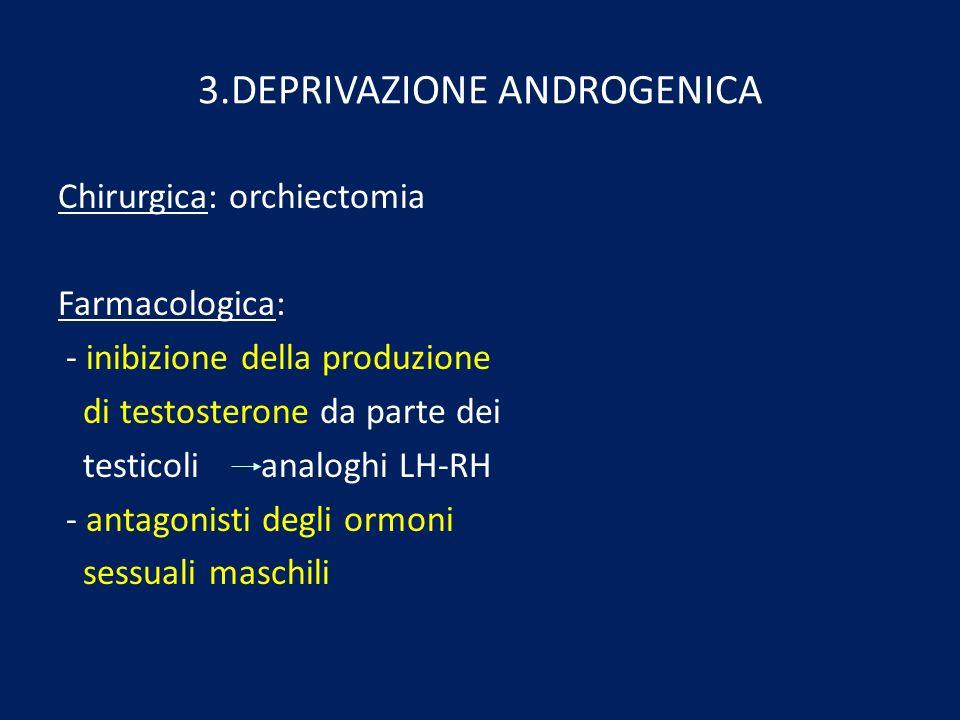 3.DEPRIVAZIONE ANDROGENICA