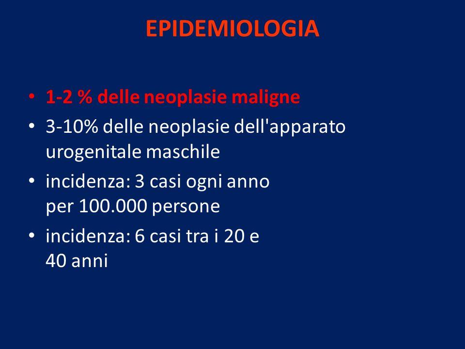 EPIDEMIOLOGIA 1-2 % delle neoplasie maligne