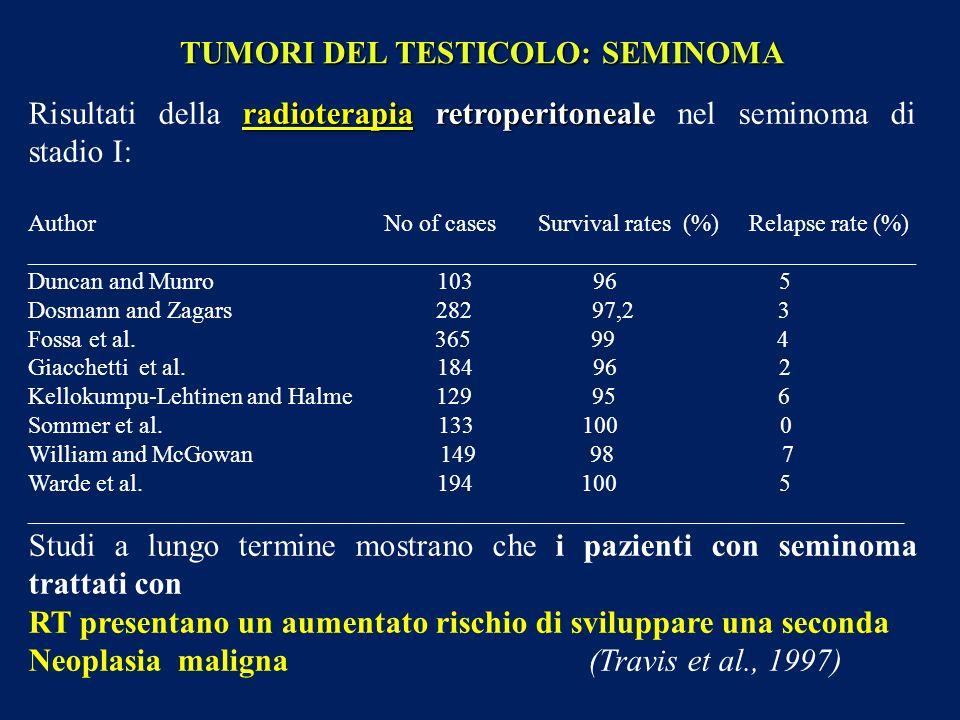 TUMORI DEL TESTICOLO: SEMINOMA
