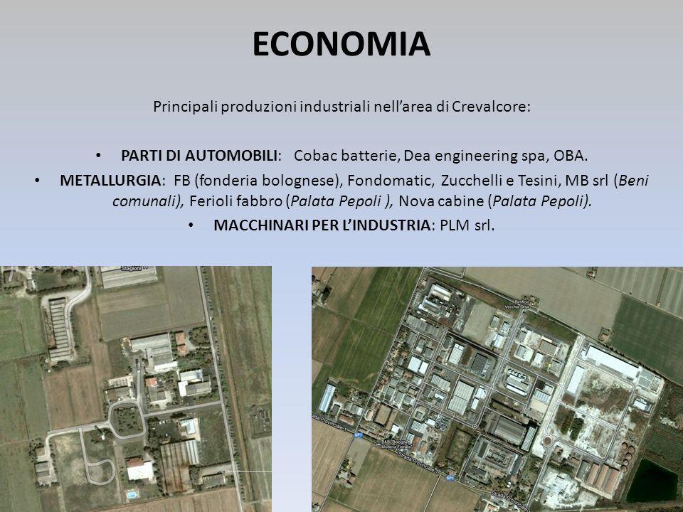 ECONOMIA Principali produzioni industriali nell'area di Crevalcore: