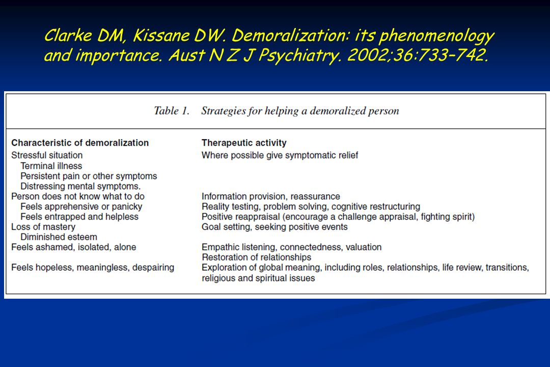 Clarke DM, Kissane DW. Demoralization: its phenomenology and importance.
