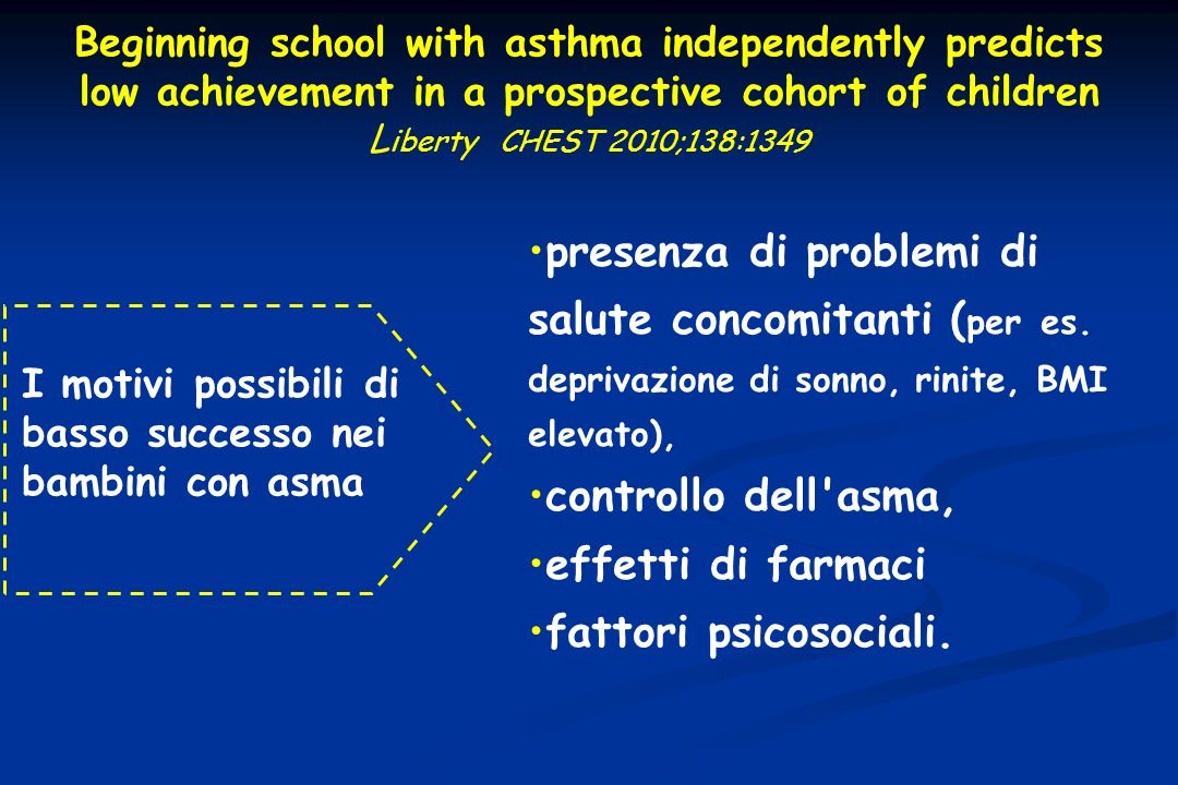 Beginning school with asthma independently predicts low achievement in a prospective cohort of children Liberty CHEST 2010;138:1349