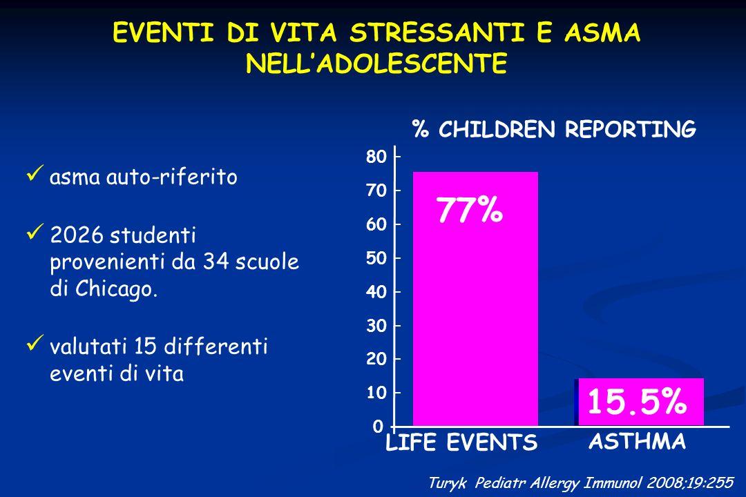 EVENTI DI VITA STRESSANTI E ASMA NELL'ADOLESCENTE
