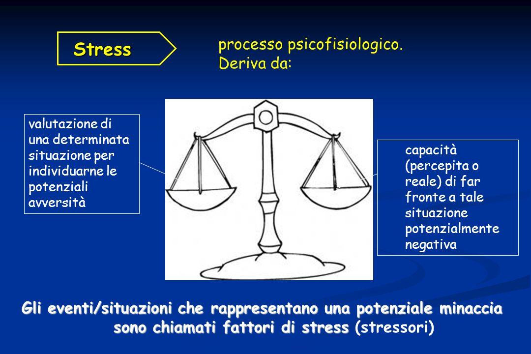 Stress processo psicofisiologico. Deriva da: