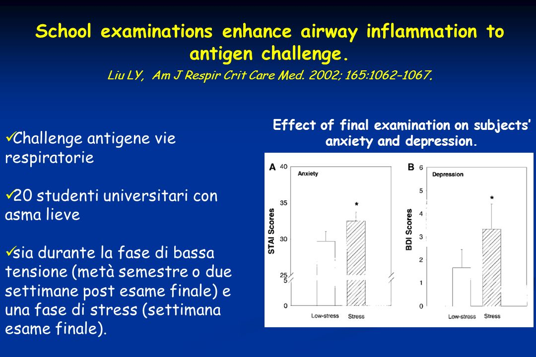 School examinations enhance airway inflammation to antigen challenge.