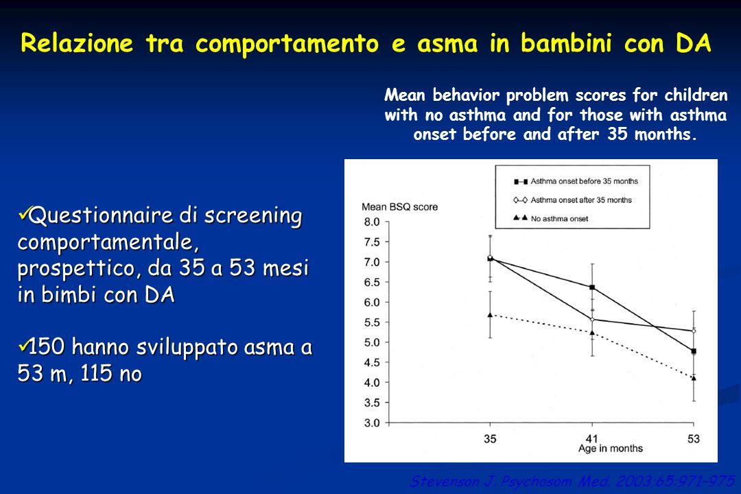 Relazione tra comportamento e asma in bambini con DA