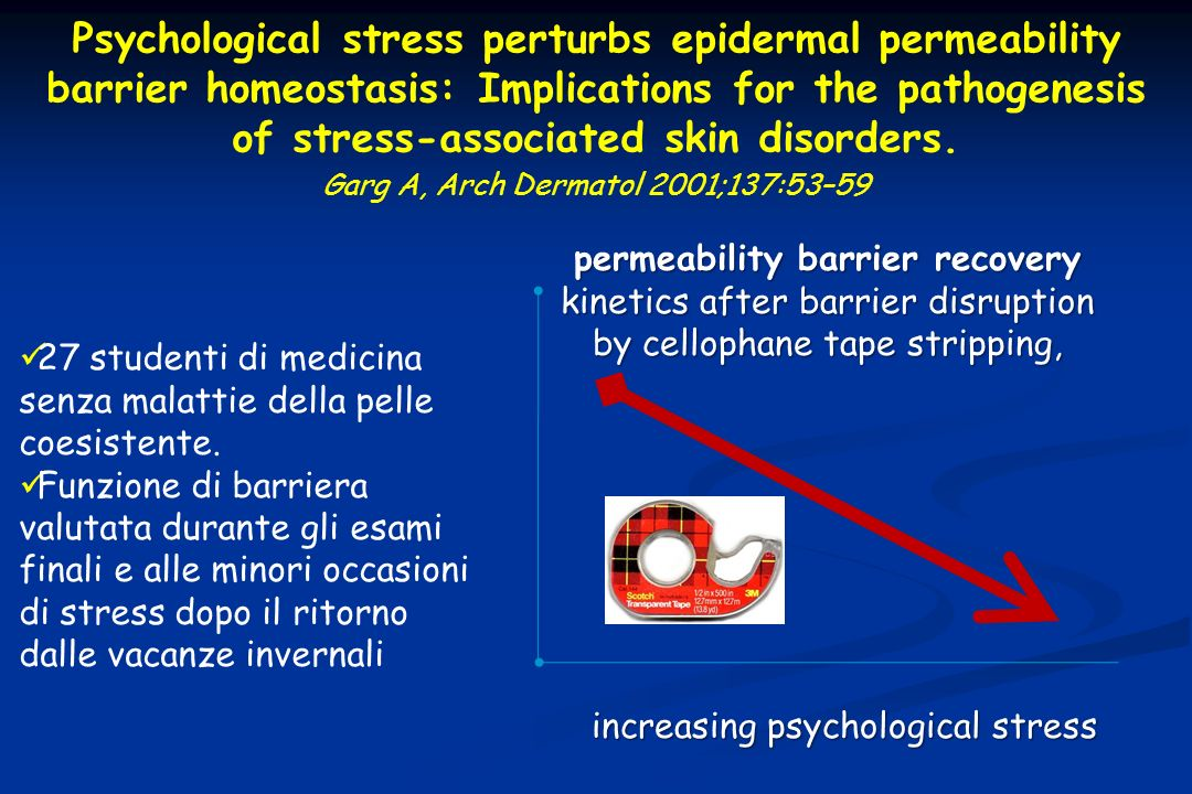 Psychological stress perturbs epidermal permeability barrier homeostasis: Implications for the pathogenesis of stress-associated skin disorders.