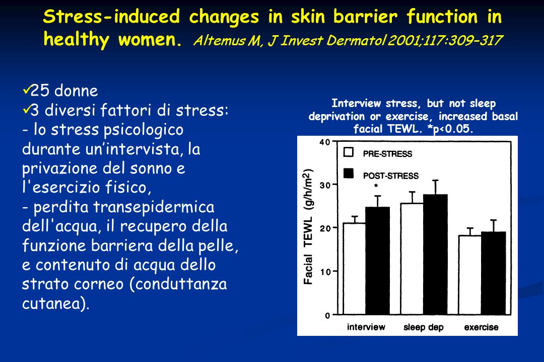 Stress-induced changes in skin barrier function in healthy women