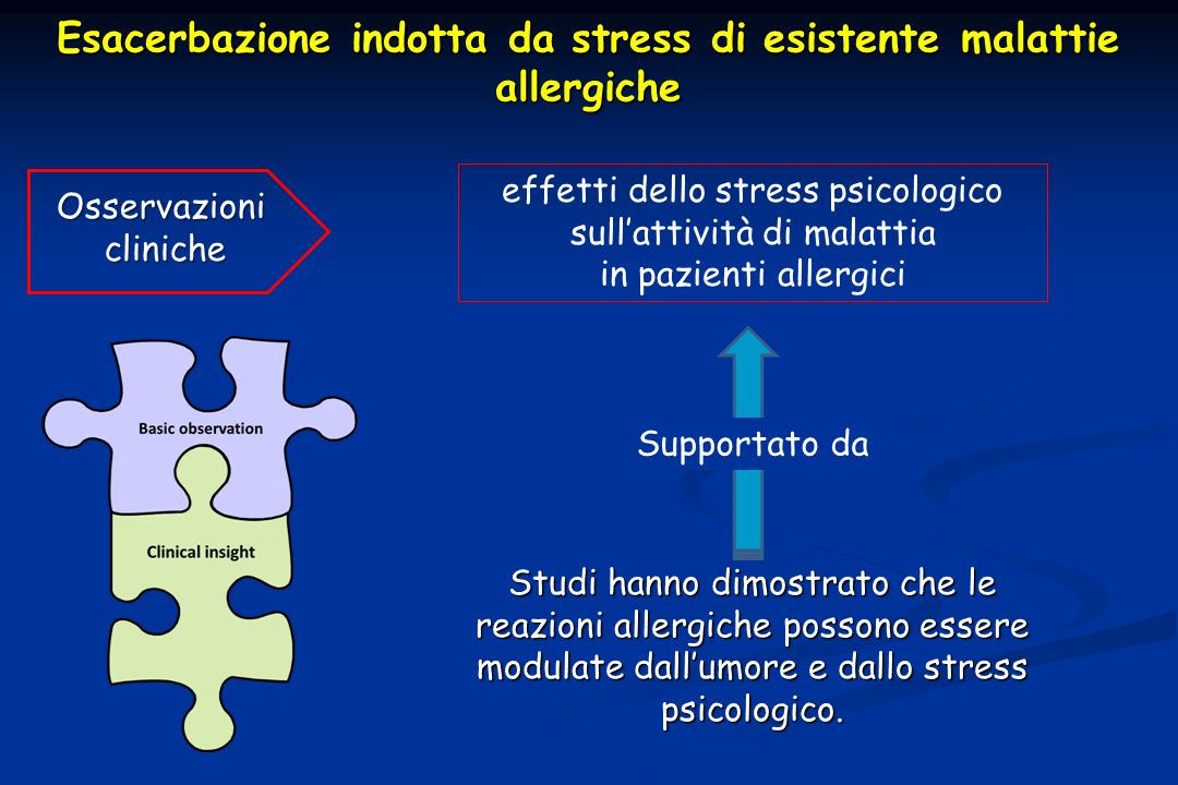 Esacerbazione indotta da stress di esistente malattie allergiche