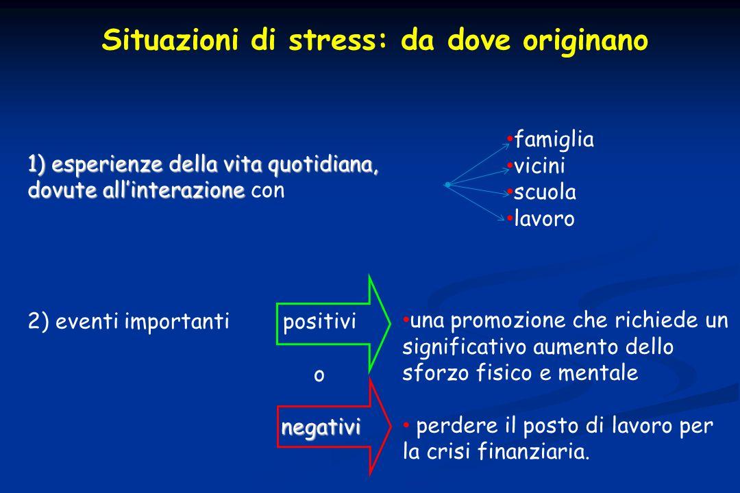 Situazioni di stress: da dove originano