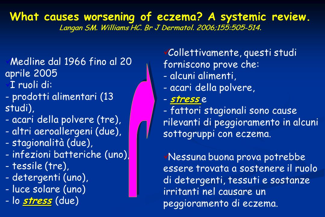What causes worsening of eczema. A systemic review. Langan SM