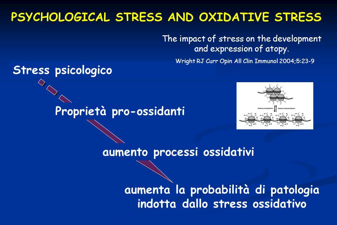 aumenta la probabilità di patologia indotta dallo stress ossidativo